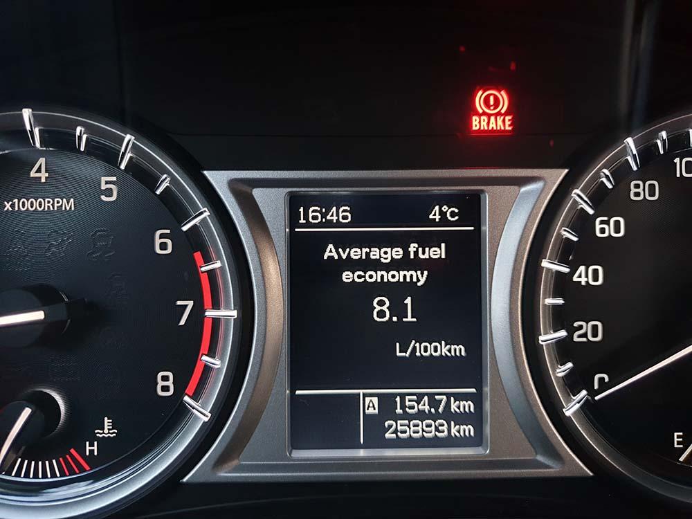 Nagypapa Vs. Dinamika! Vajon hány liter benzin a különbség???
